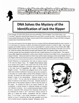 DNA Solves the Mystery of Jack the Ripper?