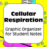Cellular Respiration Diagram & Graphic Note Organizer for AP Biology & College