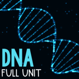DNA Unit Bundle