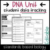 Editable DNA Unit Student Data Tracking | Standards Aligned