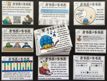 DNA and RNA: Protein Synthesis (Transcription and Translation) Task Cards
