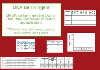 DNA BELL RINGERS