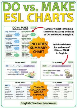 DO vs. MAKE - ESL Charts