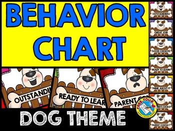 DOG THEMED CLASSROOM (DOG BEHAVIOR CHART) PET CLASSROOM THEME BEHAVIOR CHART