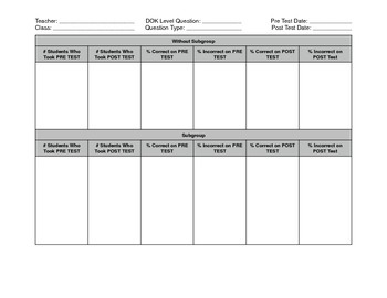 DOK Data Organizer
