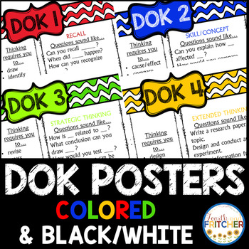 DOK Posters