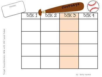 DOK Question/Stems for Journeys 1.1 for Grades K-5