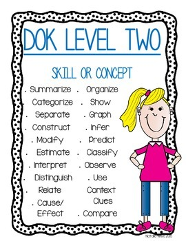 DOK Task Card Posters (Webb's Depth of Knowledge)