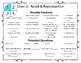 DOK Question Stems, Explanation, and Implementation Unit!
