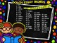FREE - DOLCH SIGHT WORDS FOR PRE-KINDERGARTEN - POSTER