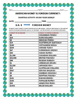 DOLLAR &  CURRENCY CHARTING ACTIVITY