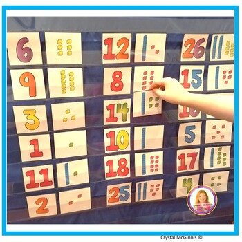 DOLLAR DEAL! Place Value Base Ten Pocket Chart Center (Numbers 0-29)