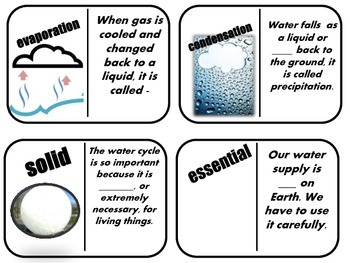 DOMINOES- Water Cycle