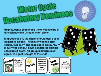 DOMINOES- Water Cycle
