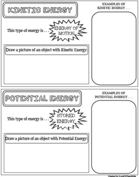 DOODLE NOTES Kinetic & Potential Energy Activity Interactive Notebook