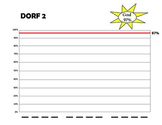 DORF 2 - DIBELS student tracker for accuracy