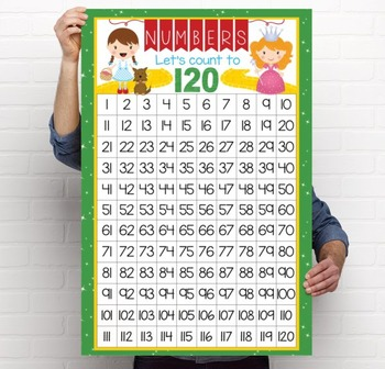 DOROTHY & OZ - Classroom Decor: Counting to 120 Poster - size 24 x 36