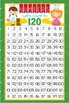 DOROTHY & OZ - Classroom Decor: Counting to 120 Poster - s
