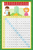 DOROTHY & OZ - Classroom Decor: Multiplication POSTER - size 24 x 36
