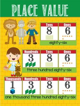 DOROTHY & OZ - Classroom Decor: Place Value Chart - size 18 x 24