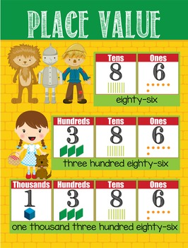 DOROTHY & OZ - Classroom Decor: Place Value Chart - size 18 x 24