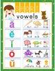 DOROTHY & OZ - Language Arts POSTERS - BUNDLE, word families, blends, digraphs