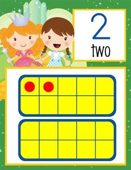 DOROTHY & OZ - Number Line Banner, 0 to 20, Illustrated