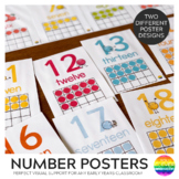 DOT DUDES Number Posters 0-20