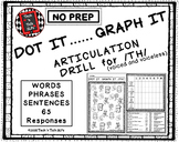 DOT IT ... GRAPH  - IT ARTICULATION DRILL FOR  VOICED AND VOICELESS /TH/
