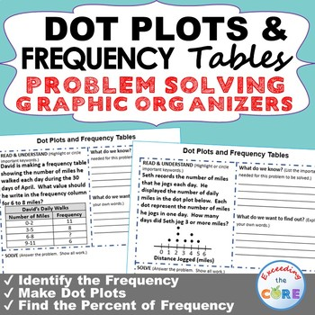 DOT PLOTS & FREQUENCY TABLES Word Problems with Graphic Organizers