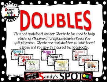 DOUBLE FACTS MULTIPLICATION CLASSROOM SIGNS