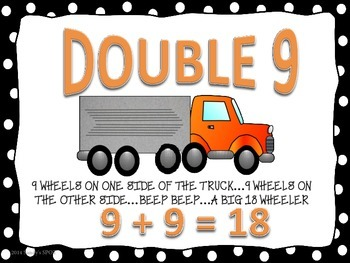 DOUBLES FACTS ADDITION CLASSROOM SIGNS