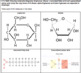 DP Biology 2.1 Molecules to Metabolism BASIC Revision Summary
