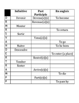 DR & MRS VANDERTRAMP Gap Fill Chart