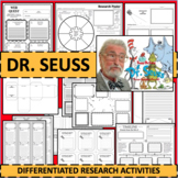 DR. SEUSS Research Project Timeline Poster Poem Biography