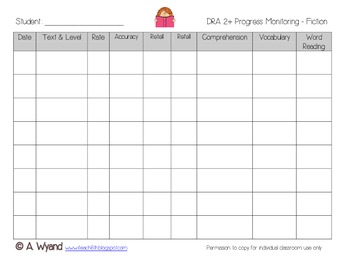 DRA 2+ Progress Monitoring