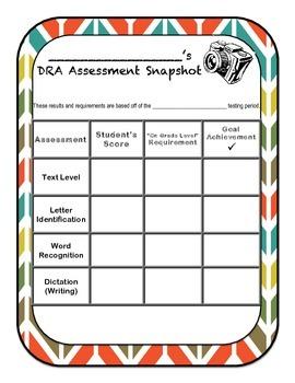 DRA Assessment Snapshot
