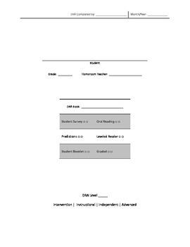 DRA Organization/Checklist