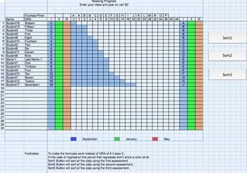 DRA Data chart. Make your DRA data visual. Keep track of DRA data.