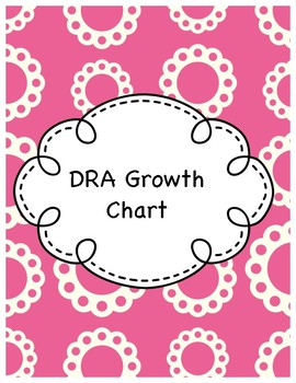 DRA Growth Chart