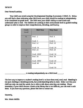 DRA Level Chart Letter to Parents (Editable)