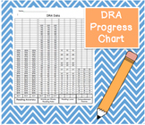 DRA Progress Chart!