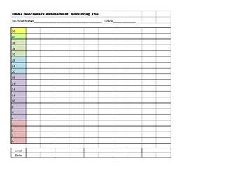 DRA Progress Monitoring Form