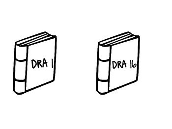 DRA Reading Level Labels