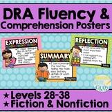 DRA Reading Strategies Posters
