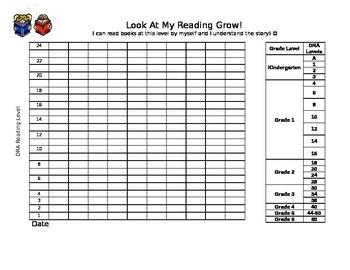 DRA Reading Growth Chart