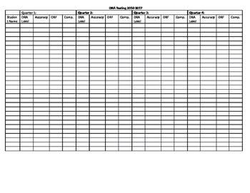 DRA Recording Form