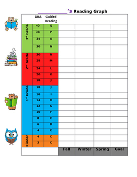 DRA and Guided Reading Graph for students