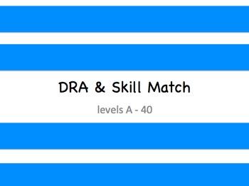 DRA and Skill Match