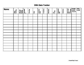 DRA tracker